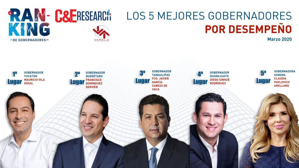 DESEMPEÑO MARZO 2020