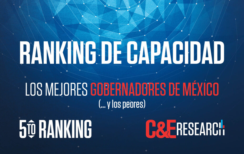 5to ranking de capacidad