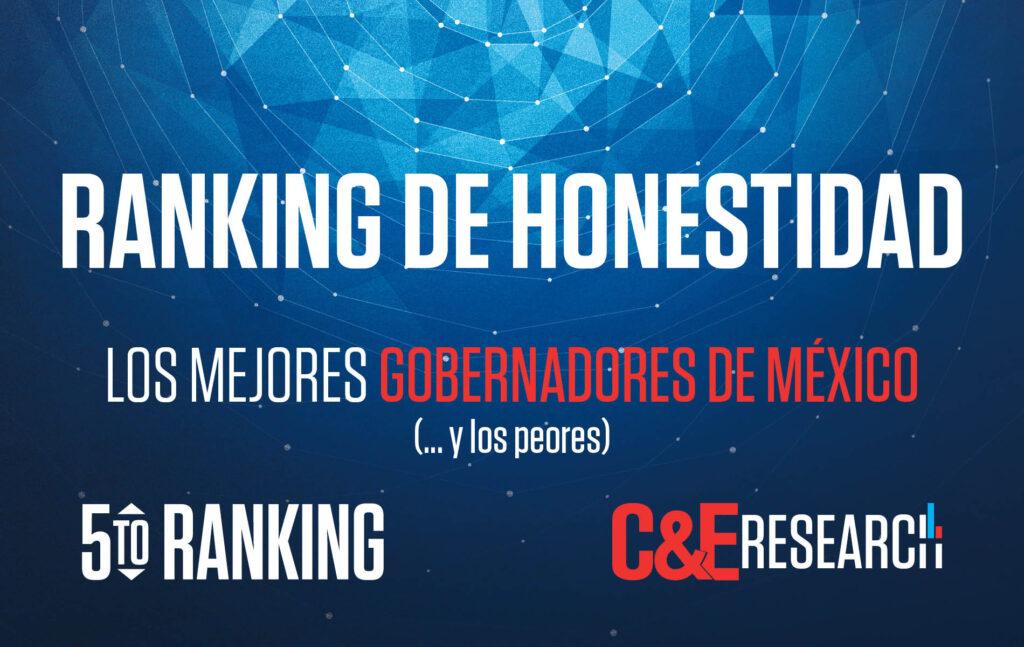 5to ranking de honestidad