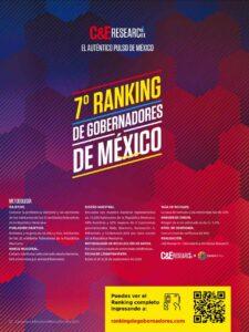 7mo ranking de gobernadores